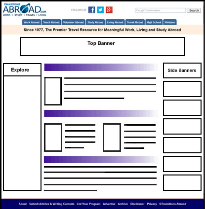 Banner Ad Layout
