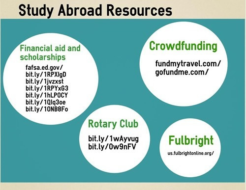 Funding study abroad resources